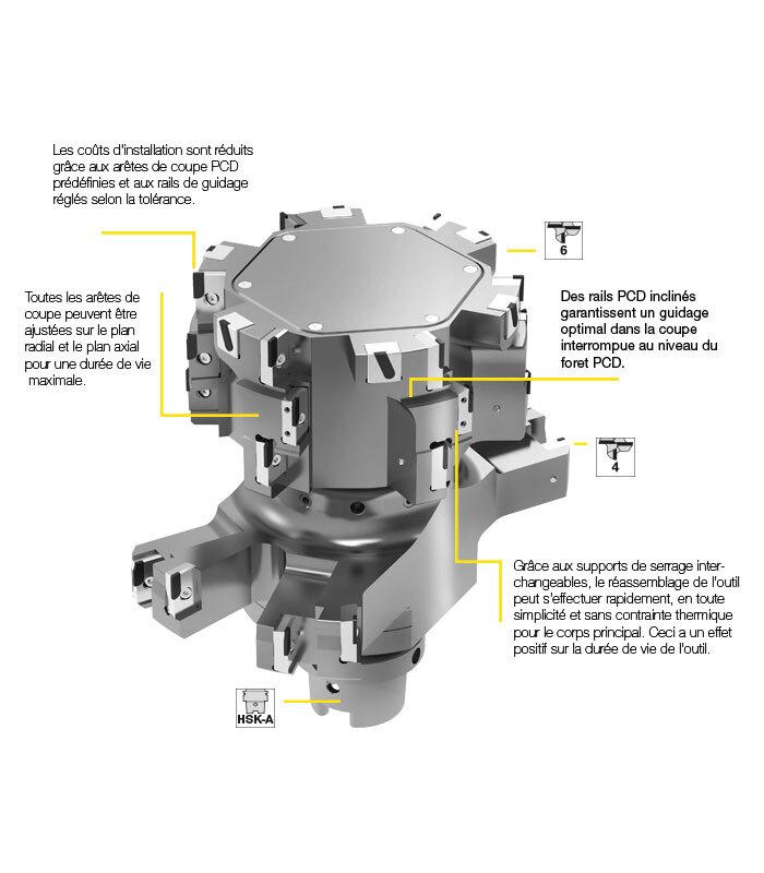 Gewichtsoptimiertes PKD-Feinbohrwerkzeug mit Deckel